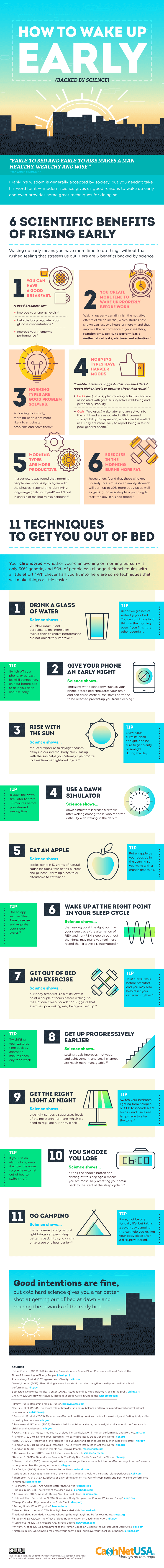How to Wake Up Early (INFOGRAPHIC)