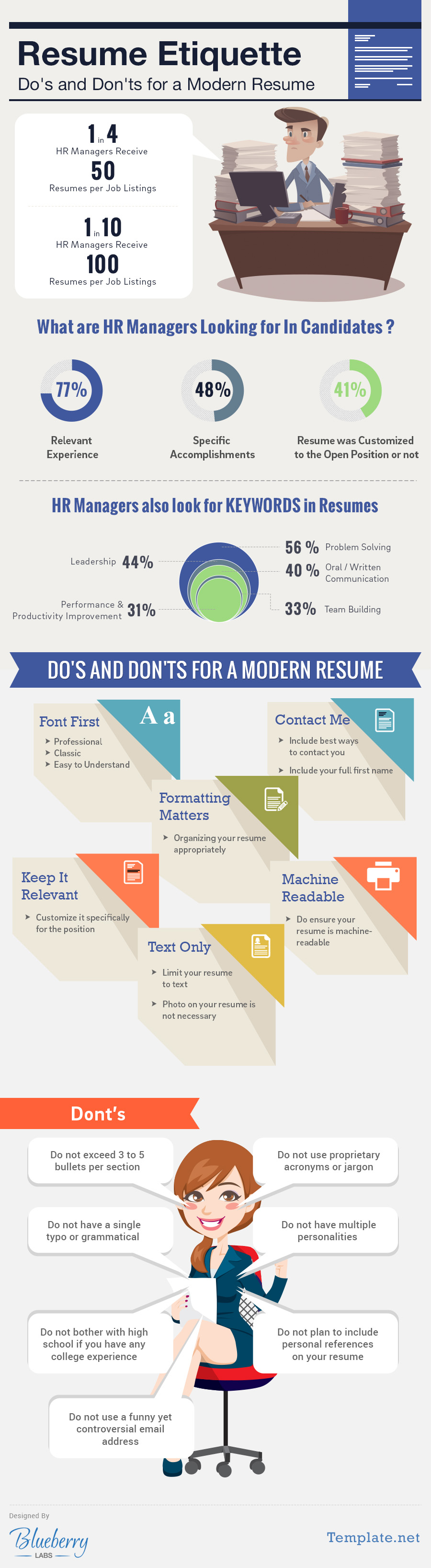 Resume Etiquette: Do's and Don'ts for a Modern Resume