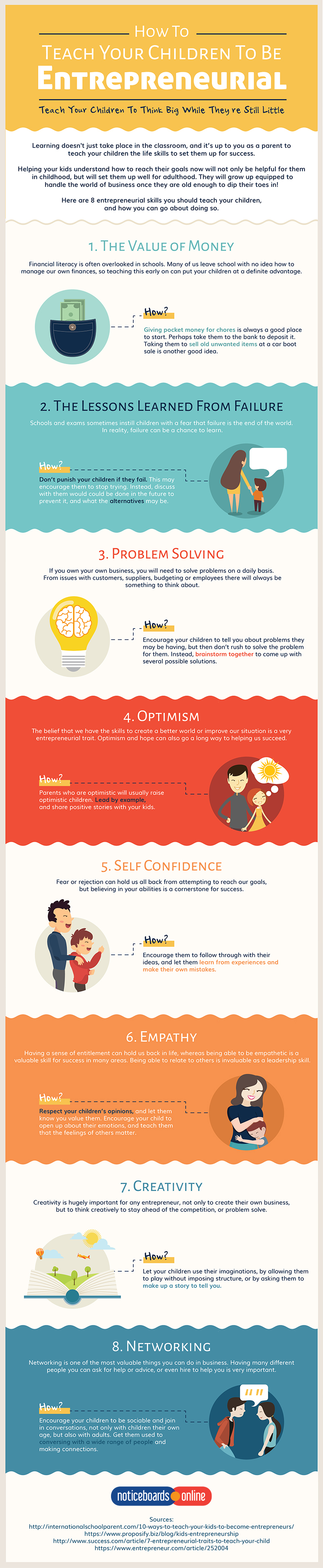 How To Teach Your Children To Be Entrepreneurial (INFOGRAPHIC)
