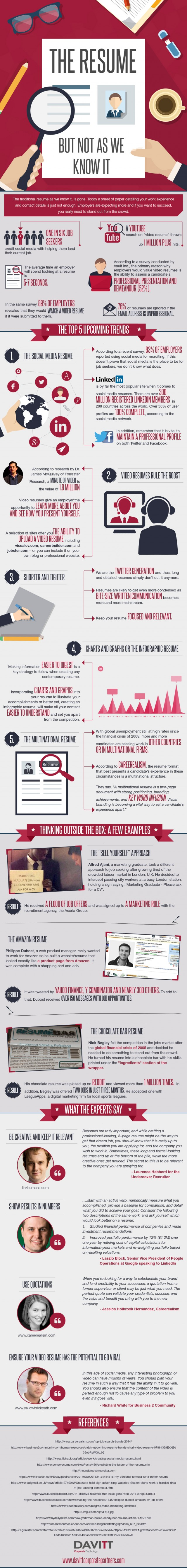 The Resume - But Not as We Know It [Infographic]