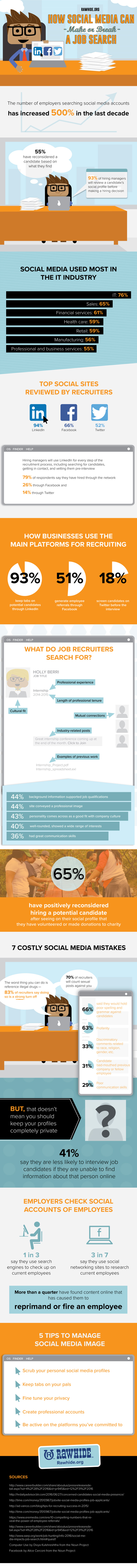 How Social Media Can Make or Break a Job Search (INFOGRAPHIC)