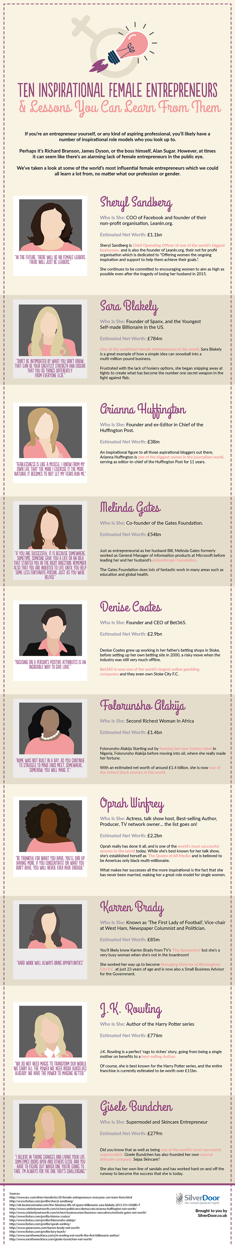 10 Inspirational Female Entrepreneurs & Lessons You Can Learn From Them (INFOGRAPHIC)