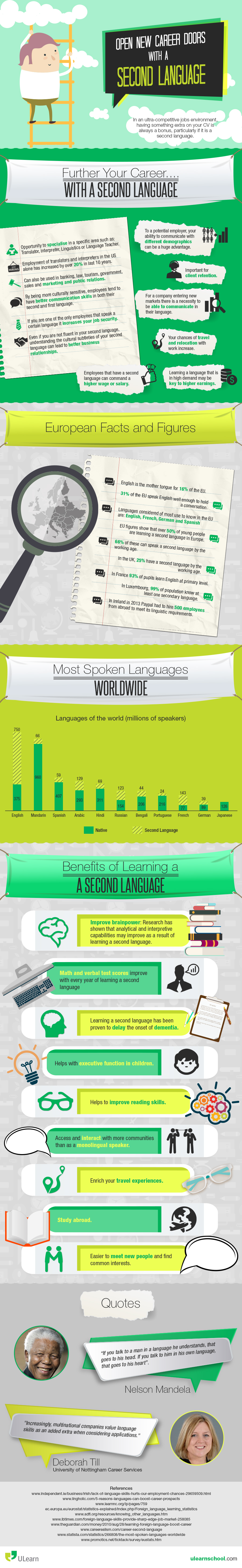 The Hidden Benefits a Second Language Brings to Your Career [Infographic]