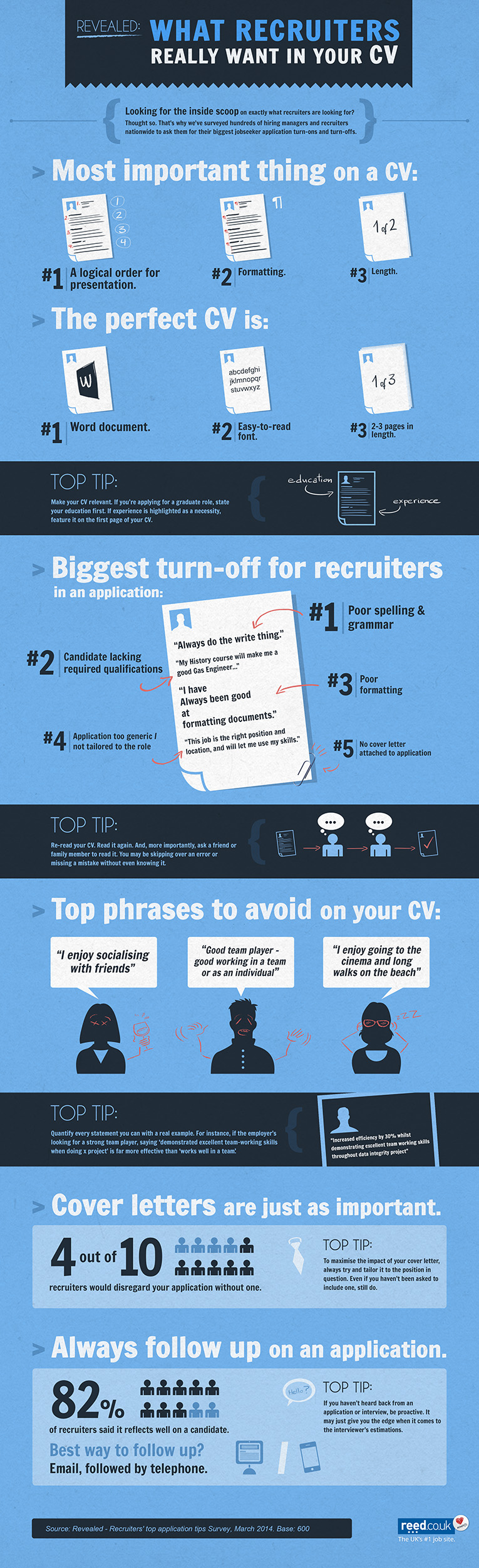 What Recruiters Really Want to See on Your Resume [INFOGRAPHIC]