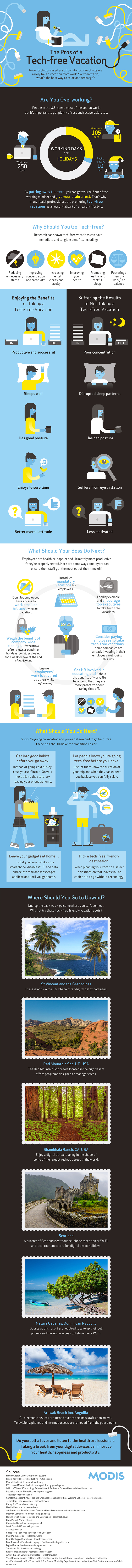 The Pros of a Tech-Free Vacation (Infographic)