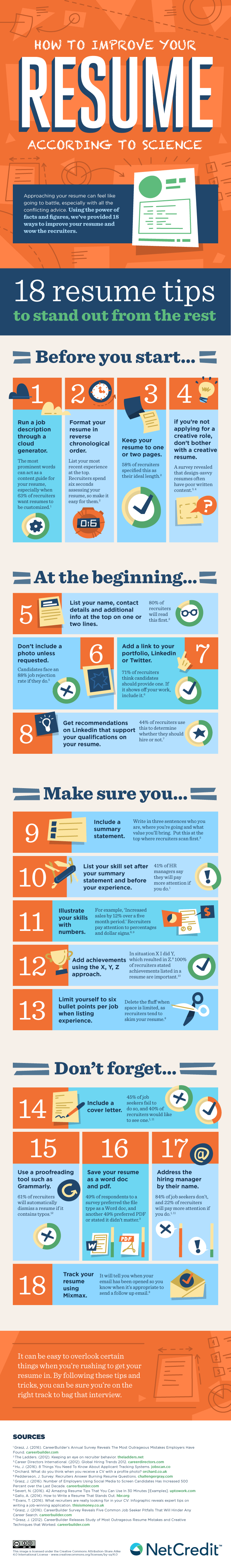 18 Scientific Backed Ways to Improve Your Resume (INFOGRAPHIC)